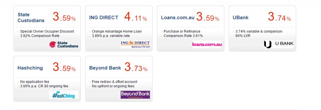 Compare home loans 1024x353 - 住宅価格の中央値ほか、オーストラリアで初めて家を買う前に覚えておきたいこと